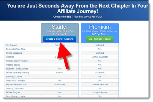 Getting Started Online Today with Wealthy Affiliate